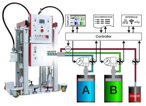 3 Top Reasons Why You Should Choose Liquid Silicone Injection Molding